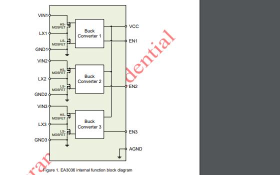 EA3036电源管理芯片的数据手册免费下载