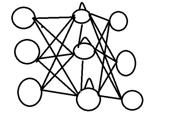 你还不懂什么是神经网络吗