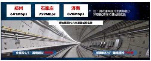 中国铁塔推出了5G室分共享解决方案