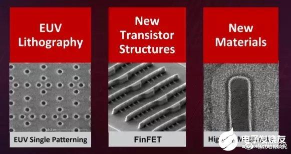 虎賁T7520處理器采用的6nm EUV工藝到底有多先進