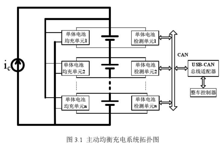 锂电池保护板的主动均衡和被动均衡的区别