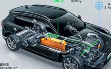 纯电动汽车如何在寒冷冬季实现最大化续航里程