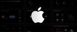苹果苹果线上限购2部,全球供应链陷入困境