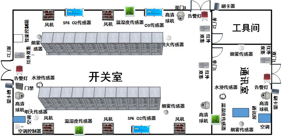 湖南智慧配电间智能辅助综合平台