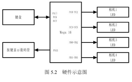 CCD的发展和结构特点与分类说明及CCD调光系统的设计说明