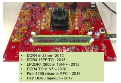關于DDR5你知道多少 DDR5的新挑戰