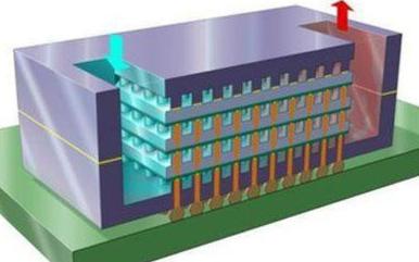 中科院最新研发出了硅-石墨烯-锗半导体材料
