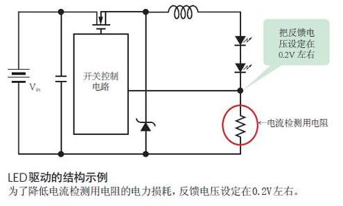 长运通光电的DC-LED驱动技术路线分析