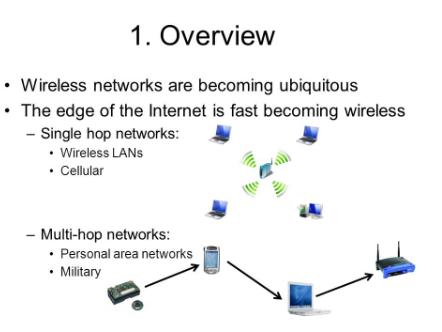 什么是单跳网络和多跳网络