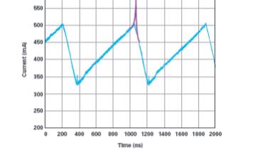 技术解析之开关电源中的电感电流测量