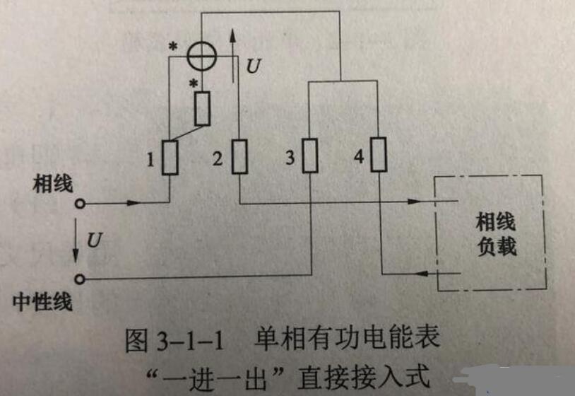 電能表安裝時如何接線