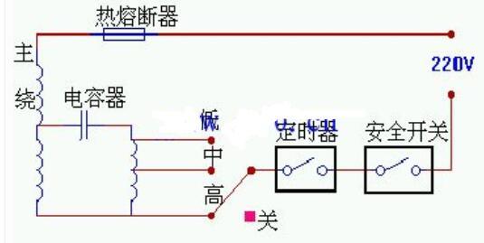 風扇的維修電路講解