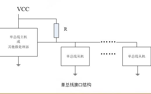 C51模擬單總線接口的詳細資料說明