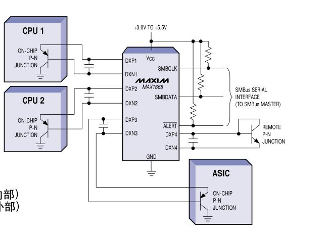 温度传感器的设计指南资料说明