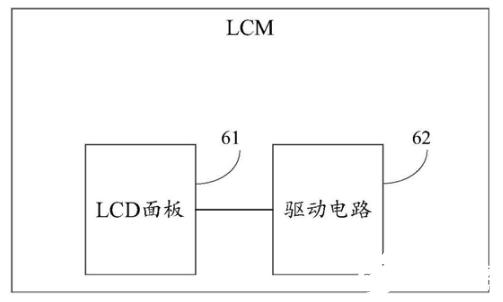 小米的LCD屏下指纹解锁技术解密