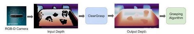 """光学3D传感器可以让物体变得""""透明""""?"""