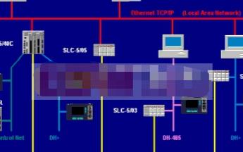 NetLinx開放式現場總線網絡的體系結構設計應用