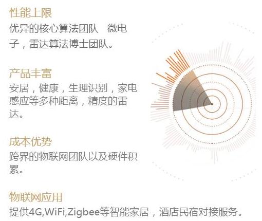 云帆瑞达科技公司的毫米波雷达在安防行业中的应用介绍