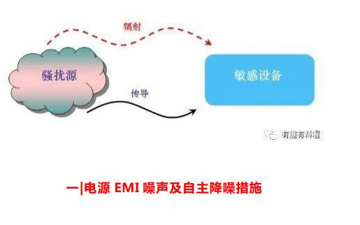 电源EMI的理论架构详细教程说明