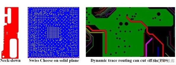 如何进行PCB电源供电系统设计