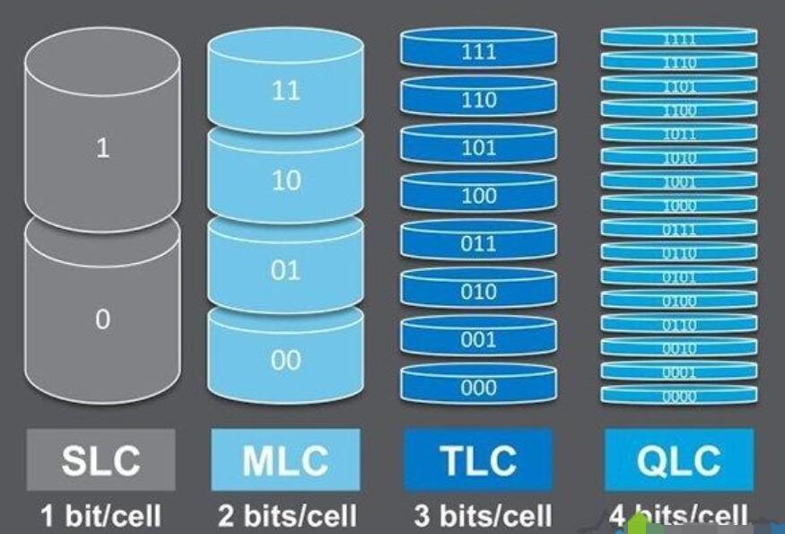 固态硬盘一般用几年_光驱改固态硬盘的坏处