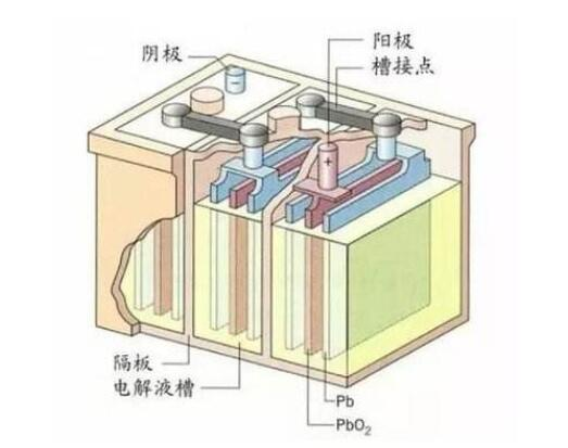 磷酸铁锂电池可以满电存放吗_磷酸铁锂电池如何保存