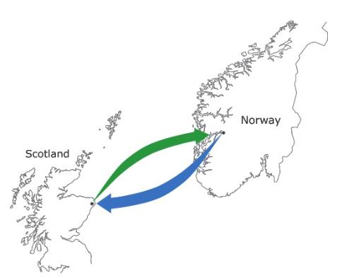 挪威新建海底电缆连接苏格兰推迟做出决定