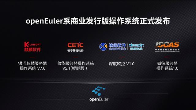 4家OS廠商基于openEuler發布商業發行版,加速多核異構計算產業發展