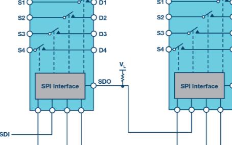 利用SPI接口的模拟开关来提高通道密度