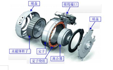 永磁同步電機及其驅動電路的詳細資料說明