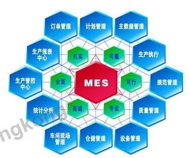 宜科公司的传感器车间定制化MES系统解析