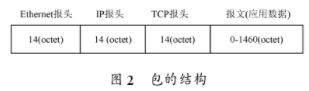 基于TCP/IP编程实现文件传输的案例分析