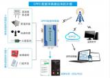 GPRS數據采集器的介紹與應用