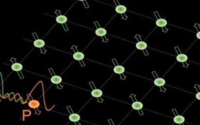随着量子计算机的发展,它未来能否成为民用产品
