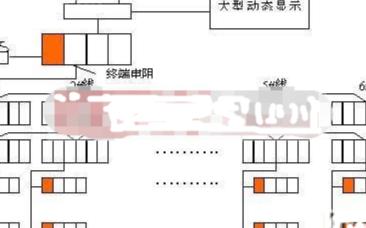 現場總線CC-Link技ji)踉誑盞魃嘸 鋅?坪褪薟cai)集系統chi)械de)應(ying)用