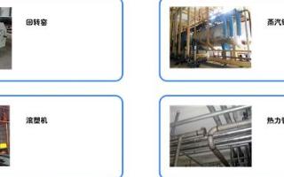 無線測溫系統的應用領域都包括哪些方面