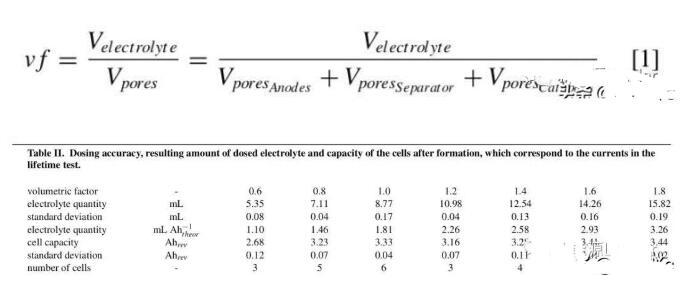 锂电池电解液注多了会怎么样_锂离子电池注液量越多越好吗
