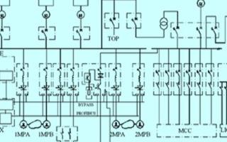 profibus-dp总线技术在工业电气自动化领...