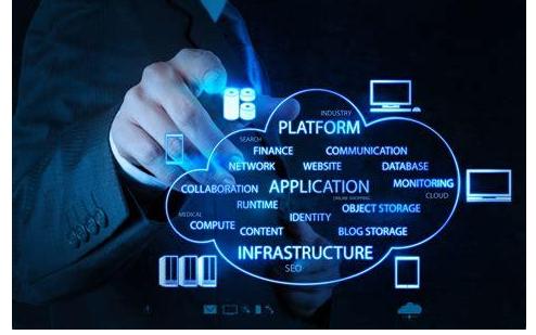 介绍三种云存储服务替代开源