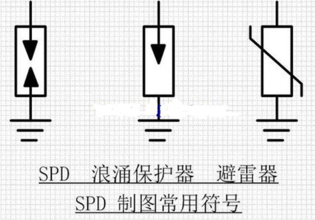 浪涌保护器的电气符号是什么_浪涌保护器的连接导线长度
