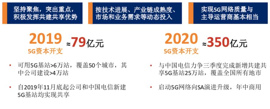 2020年中国联通5G资本开支预计将达到约350...