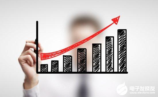 雷士国际披露2019年业绩报告 净利润扭亏为盈