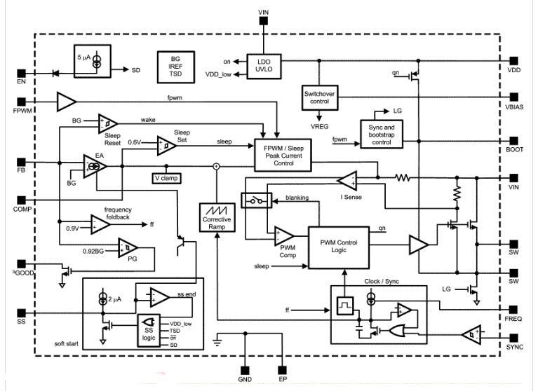 LM26001原理方框图_LM26001典型应用电路