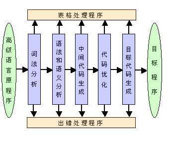 AI技術(shu)最(zui)主要用在(zai)哪(na)些地方