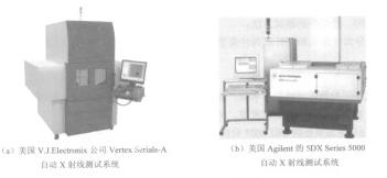 自动X射线检查的应用原理及设备使用的类型