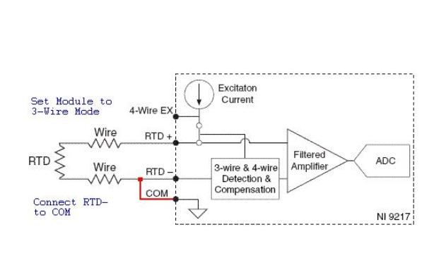 DAQmx內部引腳的連接控制資料詳細說明