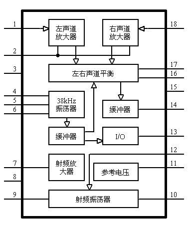 BA1404功能和特性_BA1404引脚图