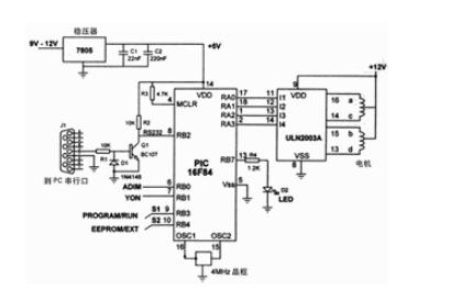 步进电机控制程序的原理是怎么样的