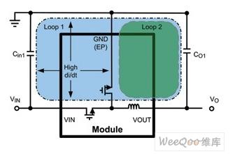 电源模块性能最佳的PCB布局设计方法解析