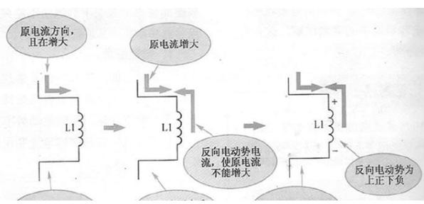 电子技术之电感的特性及其作用